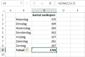 Excel groen driehoekje