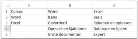 Werkblad in Excel
